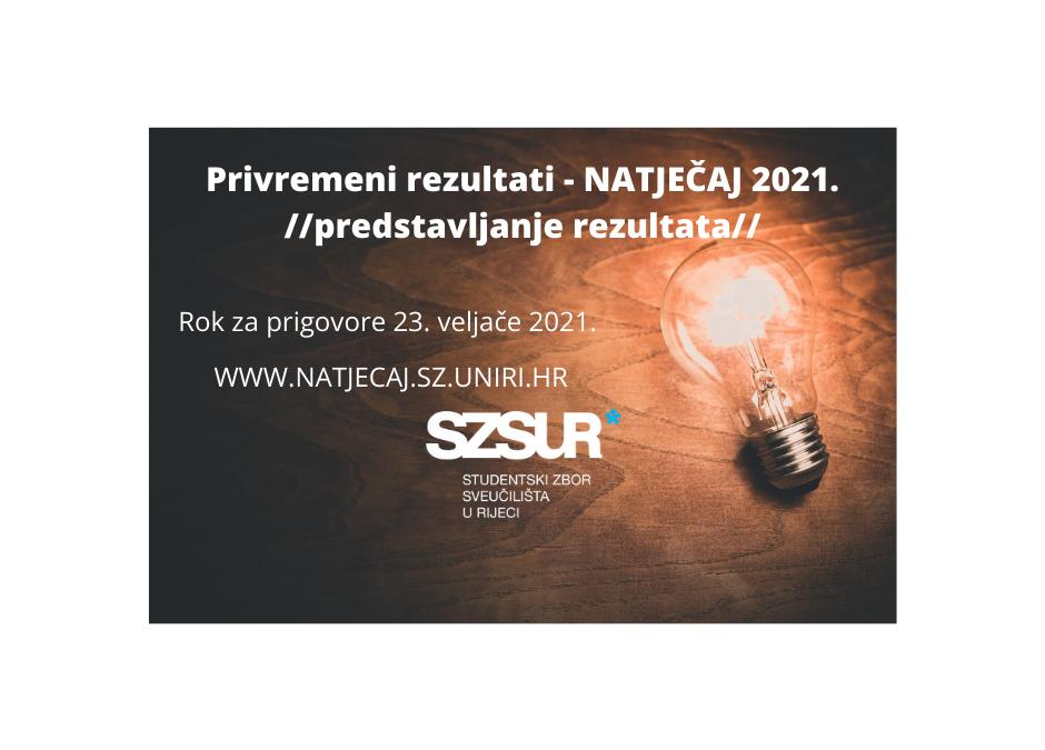 Predstavljanje privremenih rezultata – Natječaj 2021