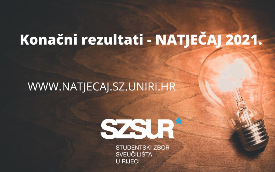 Konačni rezultati – Natječaj SZSUR za financiranje studentskih programa u 2021. godini