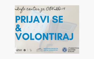 Info centar za COVID-19 NZZJZ PGŽ & UNIRI i dalje radi od 8 do 16 sati