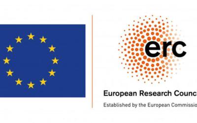 Poziv za prijavu sažetaka: Eurostudents 2021